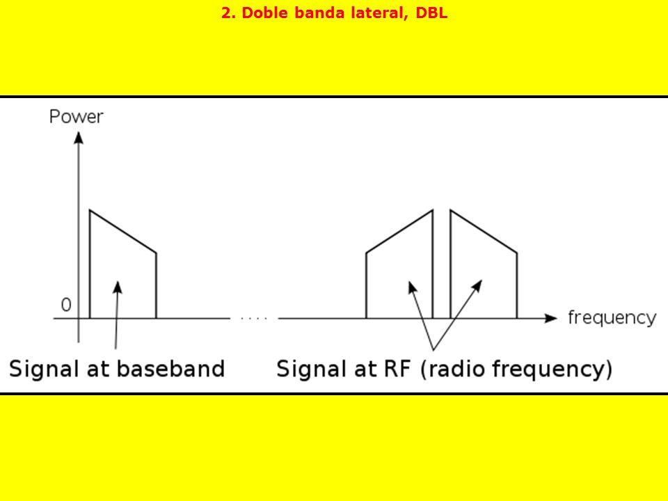 2. Doble banda lateral, DBL