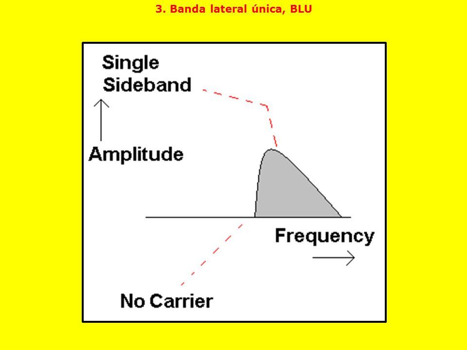 3. Banda lateral única, BLU