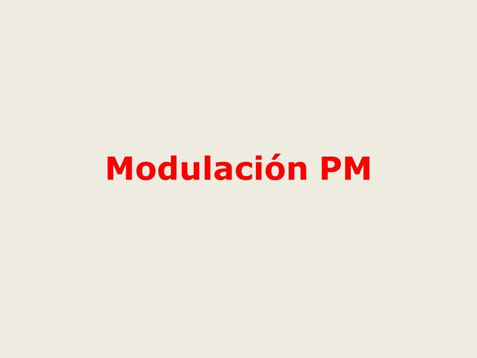 Modulación PM