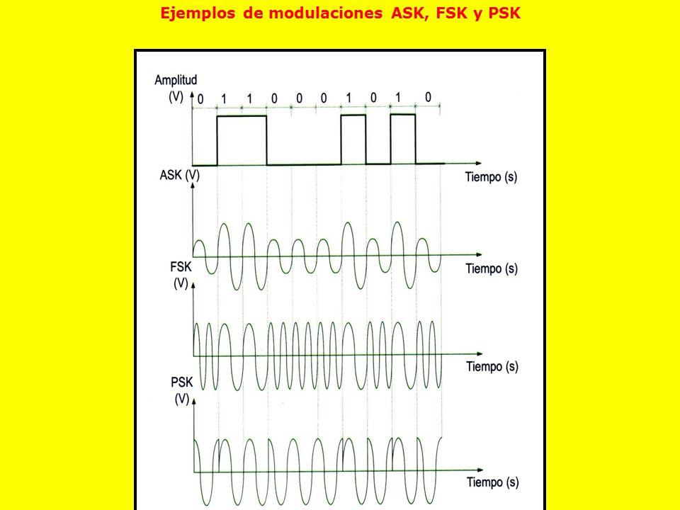Ejemplos de modulaciones ASK, FSK y PSK