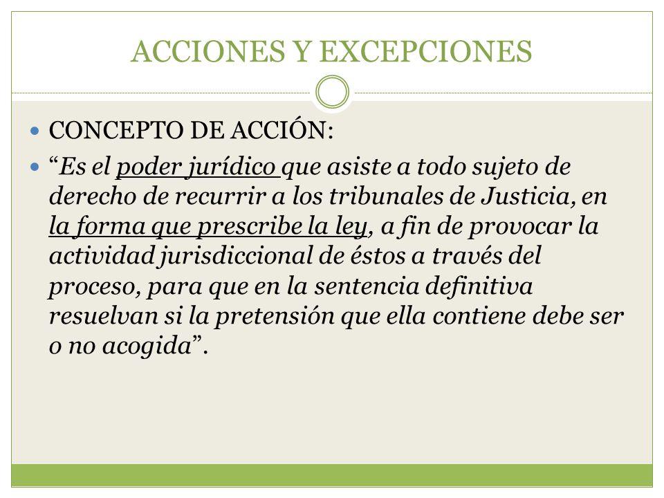 ACCIONES Y EXCEPCIONES