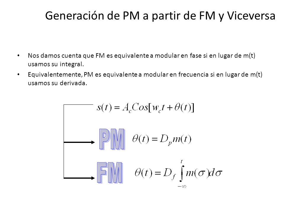 Generación de PM a partir de FM y Viceversa