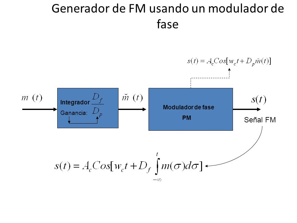 Generador de FM usando un modulador de fase