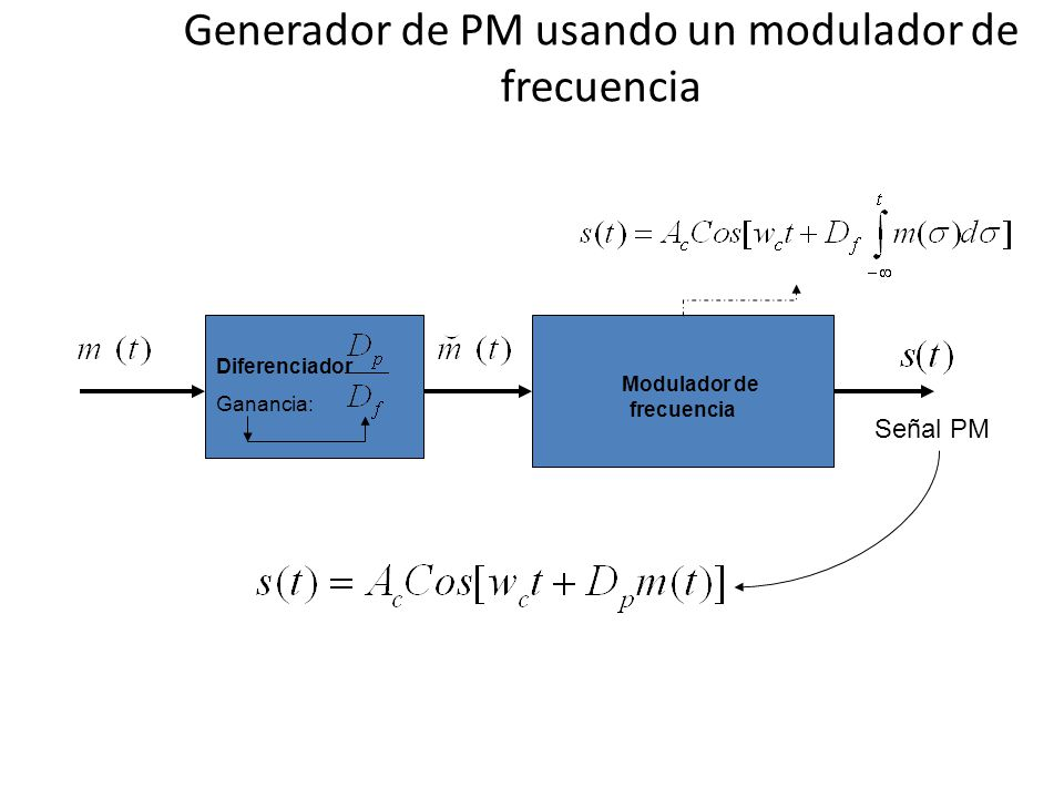 Generador de PM usando un modulador de frecuencia