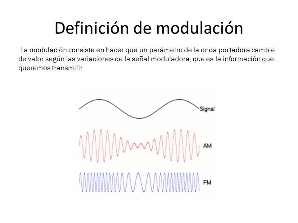 Definición de modulación