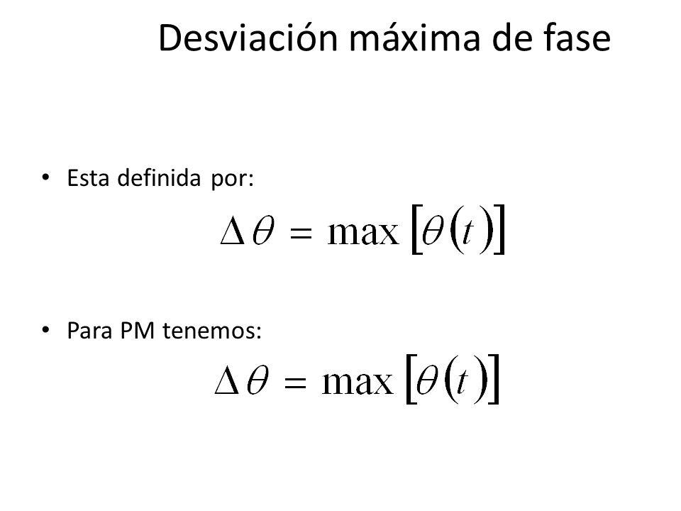 Desviación máxima de fase