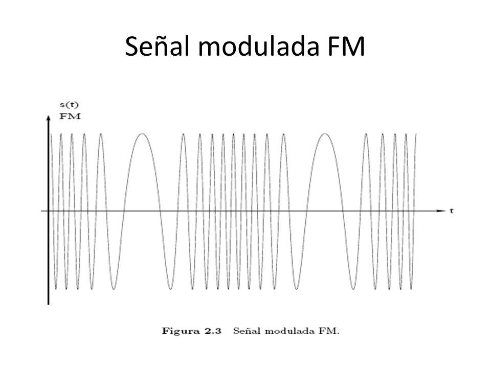 Señal modulada FM