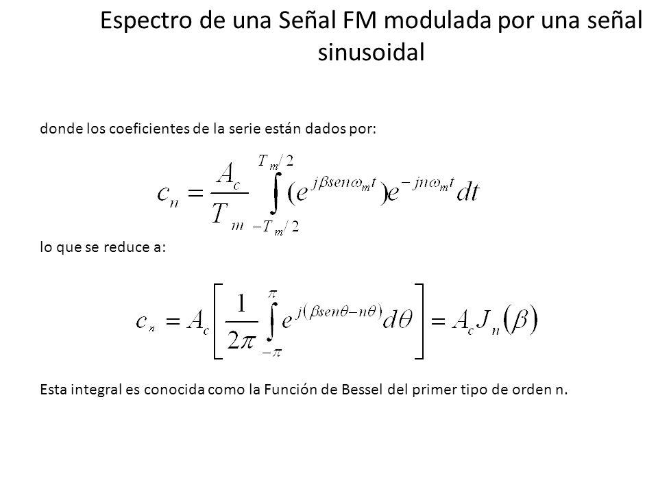 Espectro de una Señal FM modulada por una señal sinusoidal