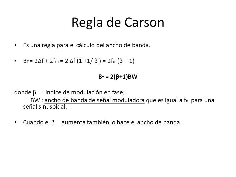 Regla de Carson Es una regla para el cálculo del ancho de banda.
