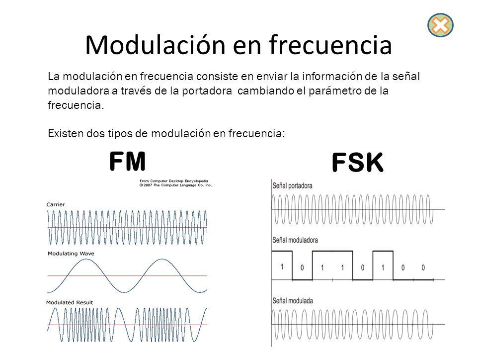 Modulación en frecuencia