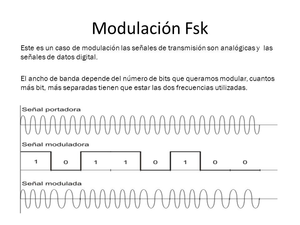 Modulación Fsk Este es un caso de modulación las señales de transmisión son analógicas y las señales de datos digital.