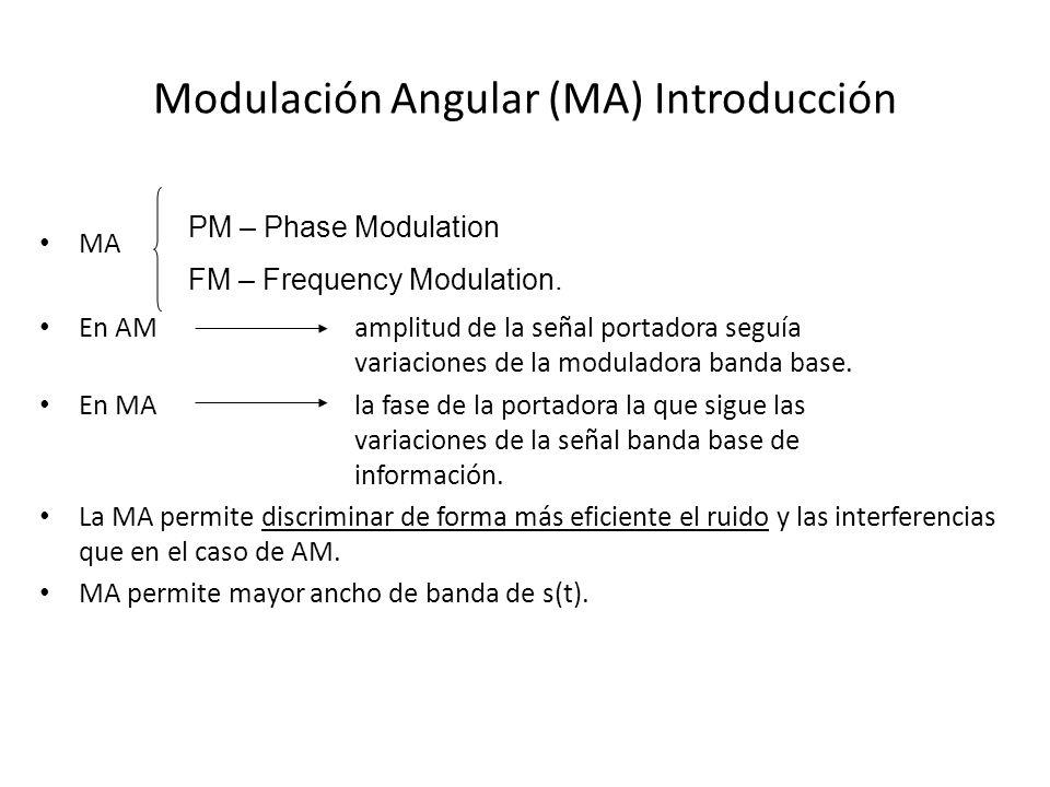 Modulación Angular (MA) Introducción