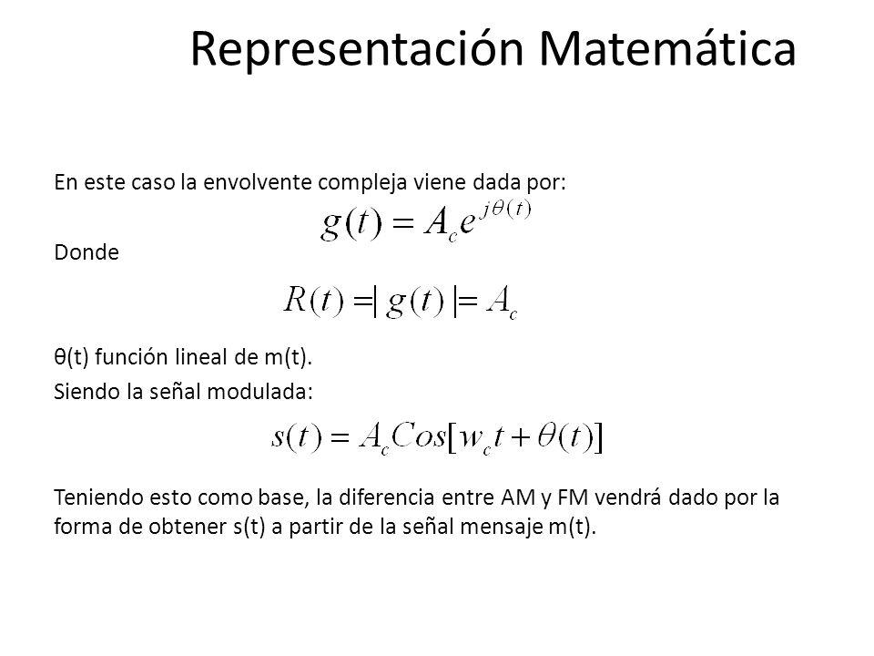 Representación Matemática