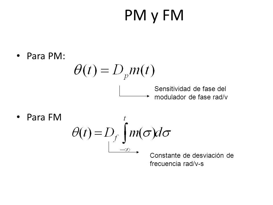 PM y FM Para PM: Para FM. Sensitividad de fase del modulador de fase rad/v.