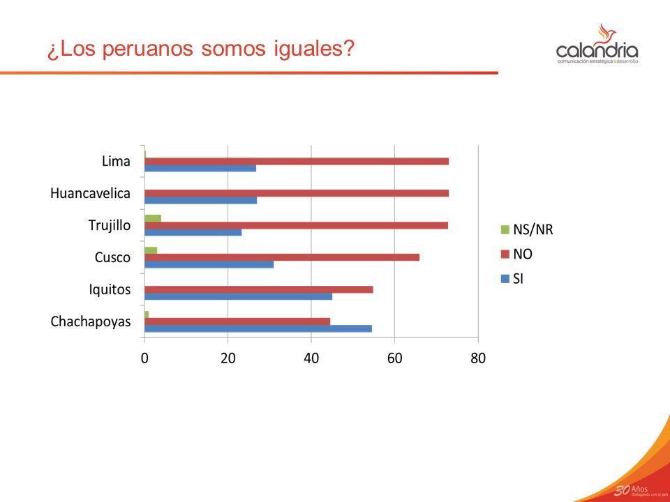 ¿Los peruanos somos iguales