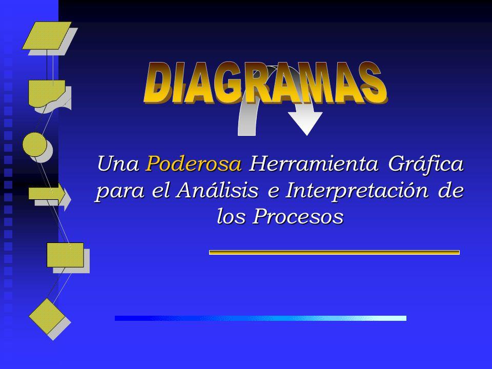 DIAGRAMAS Una Poderosa Herramienta Gráfica para el Análisis e Interpretación de los Procesos