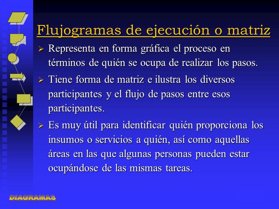 Flujogramas de ejecución o matriz