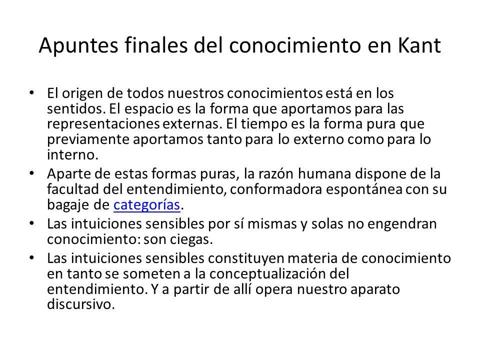 Apuntes finales del conocimiento en Kant