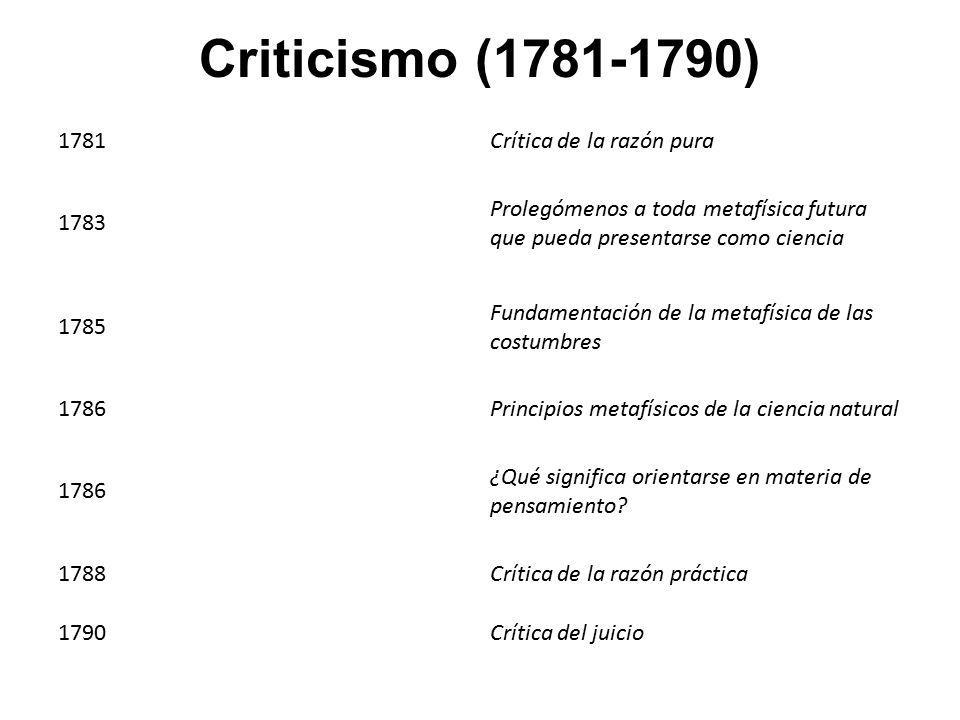 Criticismo (1781-1790) 1781 Crítica de la razón pura 1783
