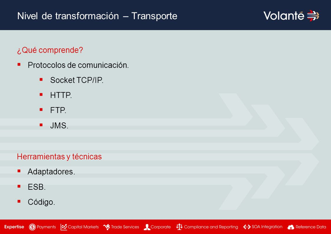 Nivel de transformación – Transporte