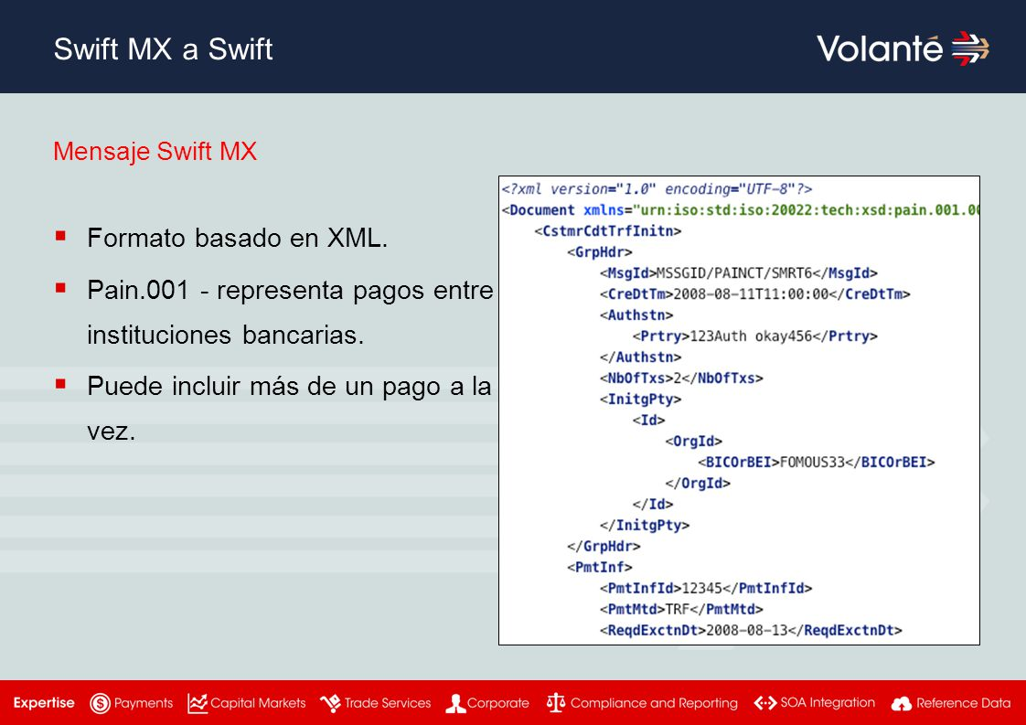 Swift MX a Swift Formato basado en XML.