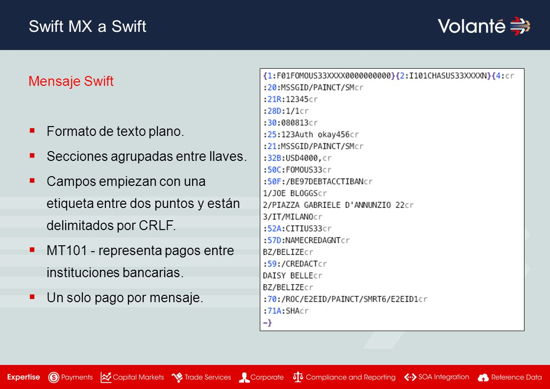 Swift MX a Swift Mensaje Swift Formato de texto plano.