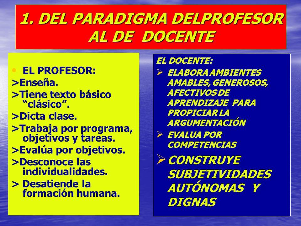 1. DEL PARADIGMA DELPROFESOR AL DE DOCENTE