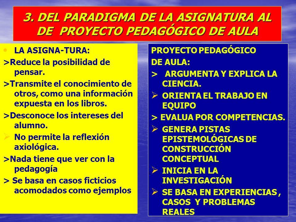 3. DEL PARADIGMA DE LA ASIGNATURA AL DE PROYECTO PEDAGÓGICO DE AULA