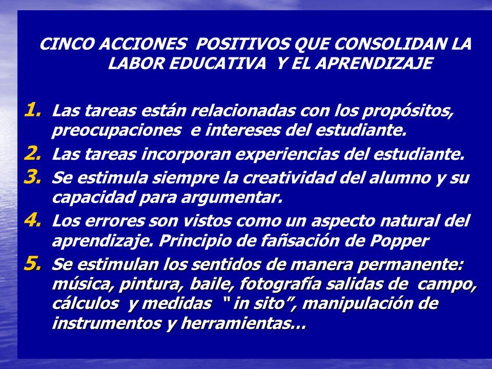 CINCO ACCIONES POSITIVOS QUE CONSOLIDAN LA LABOR EDUCATIVA Y EL APRENDIZAJE