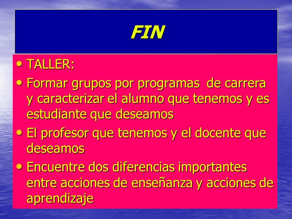 FIN TALLER: Formar grupos por programas de carrera y caracterizar el alumno que tenemos y es estudiante que deseamos.
