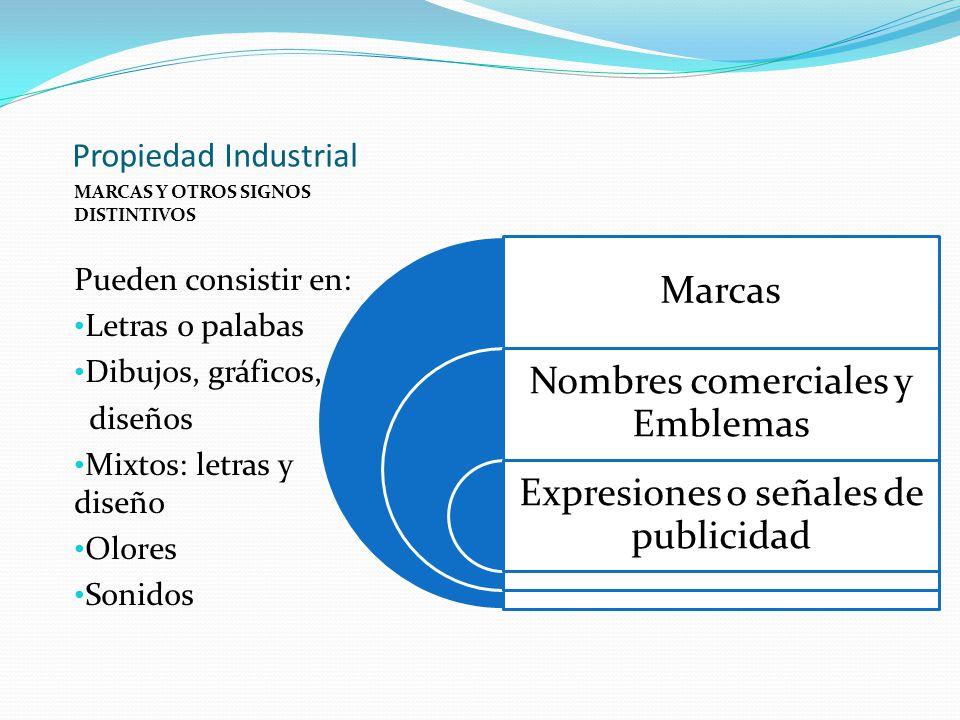 Propiedad Industrial Pueden consistir en: Letras o palabas