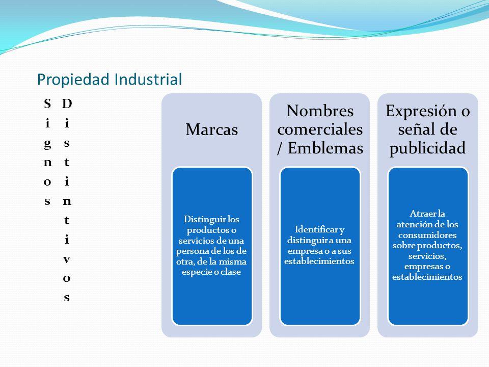 Propiedad Industrial Signos Distintivos Marcas