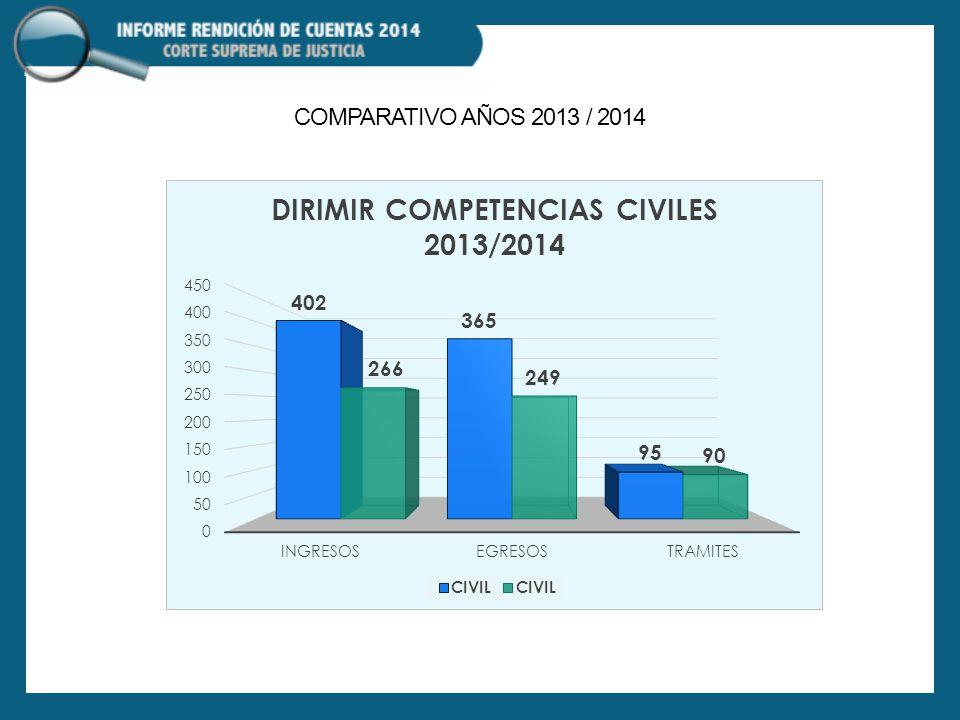 COMPARATIVO AÑOS 2013 / 2014