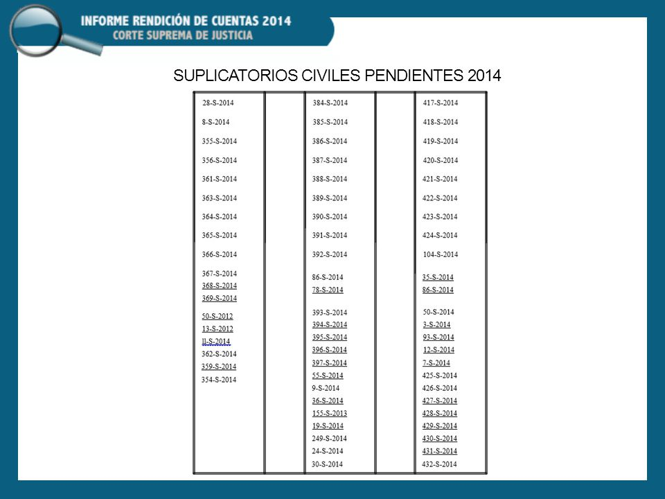 SUPLICATORIOS CIVILES PENDIENTES 2014