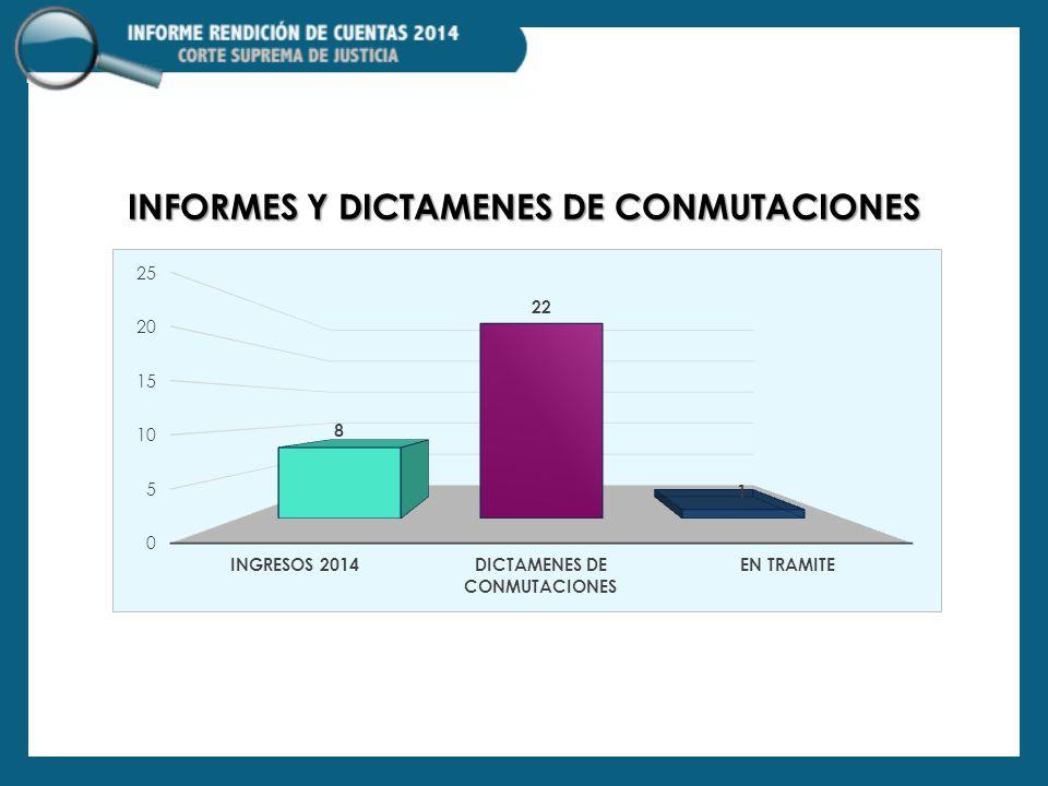 Informes y dictamenes de conmutaciones