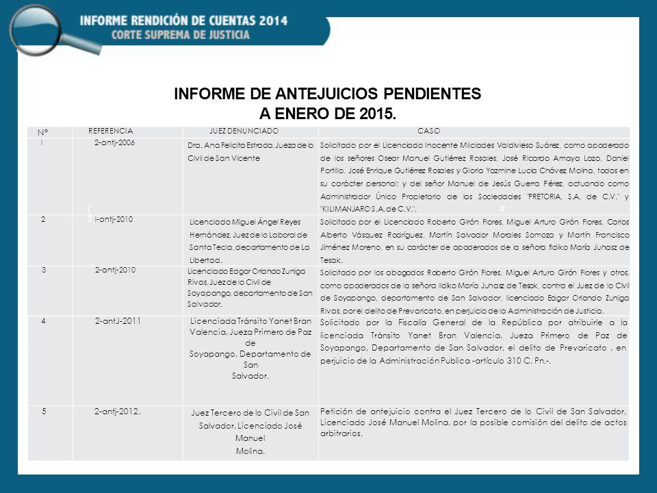 INFORME DE ANTEJUICIOS PENDIENTES A ENERO DE 2015.