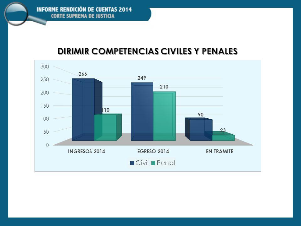 DIRIMIR COMPETENCIAS CIVILES Y PENALES