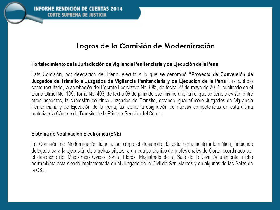 Logros de la Comisión de Modernización