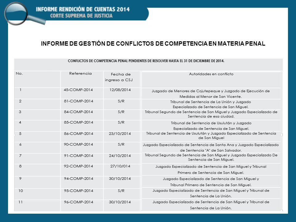 INFORME DE GESTIÓN DE CONFLICTOS DE COMPETENCIA EN MATERIA PENAL