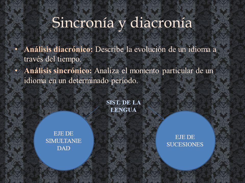 Sincronía y diacronía Análisis diacrónico: Describe la evolución de un idioma a través del tiempo.