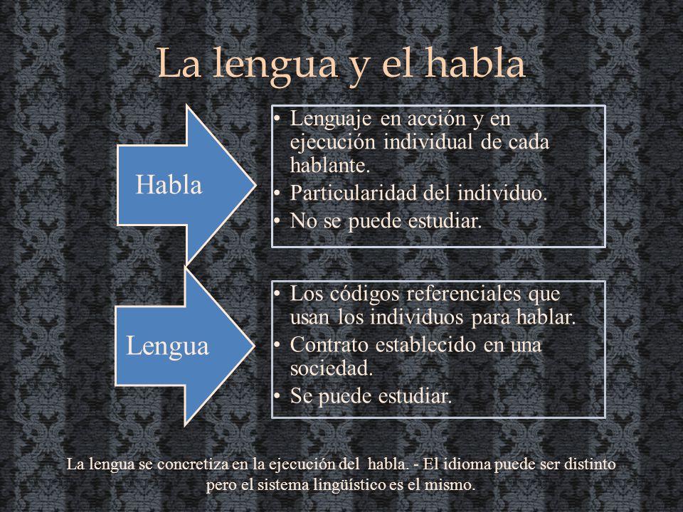 La lengua y el habla Habla Lengua