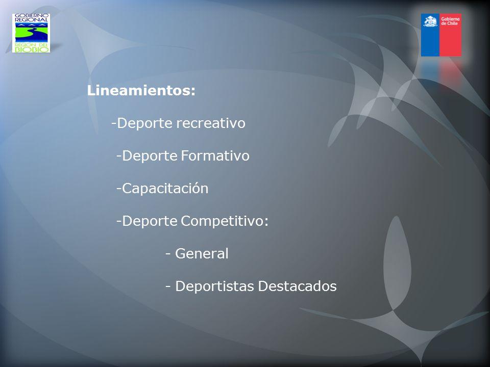 Lineamientos: -Deporte recreativo -Deporte Formativo -Capacitación -Deporte Competitivo: - General - Deportistas Destacados