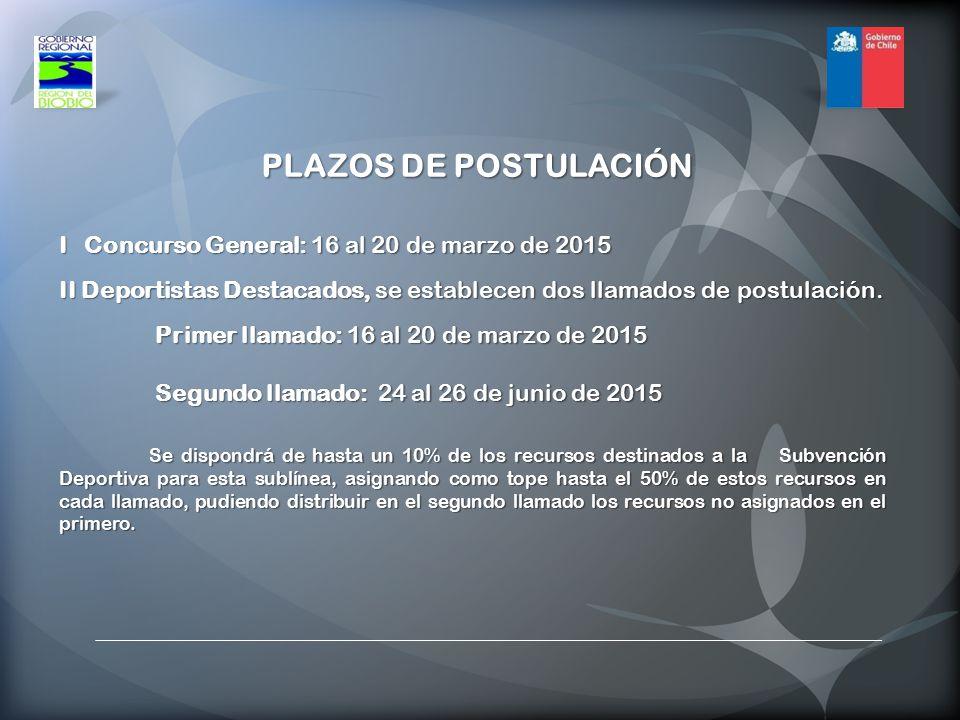 PLAZOS DE POSTULACIÓN I Concurso General: 16 al 20 de marzo de 2015