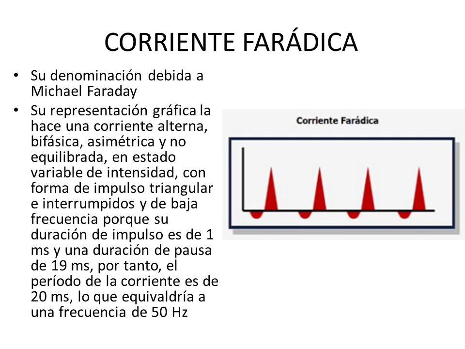 CORRIENTE FARÁDICA Su denominación debida a Michael Faraday