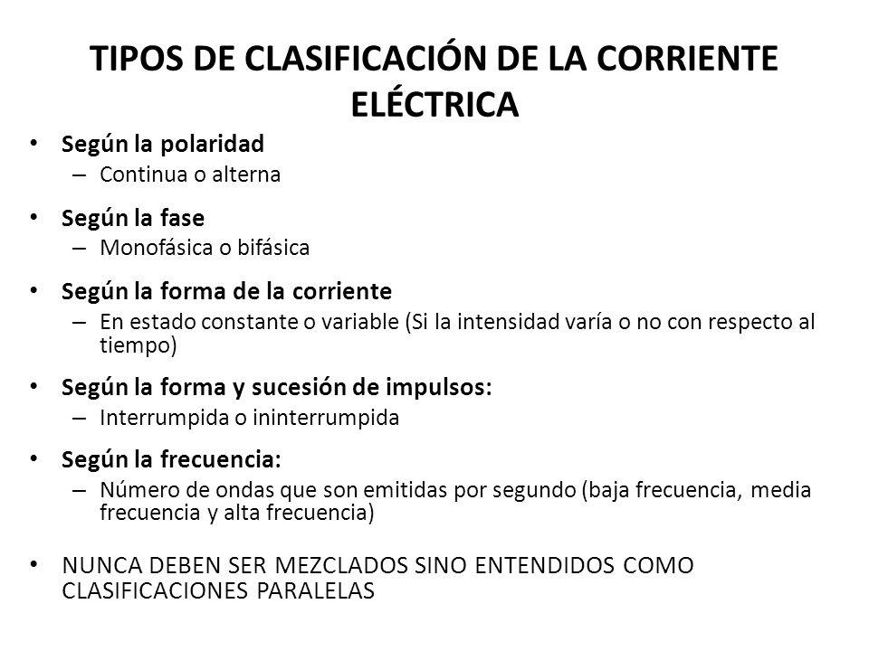 TIPOS DE CLASIFICACIÓN DE LA CORRIENTE ELÉCTRICA