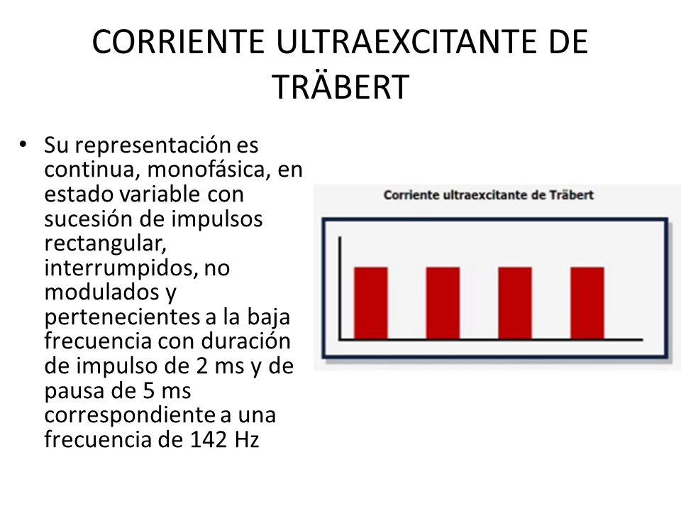 CORRIENTE ULTRAEXCITANTE DE TRÄBERT