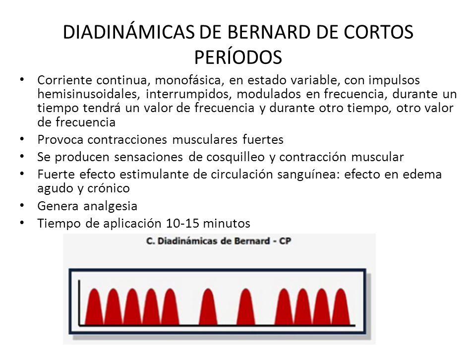 DIADINÁMICAS DE BERNARD DE CORTOS PERÍODOS