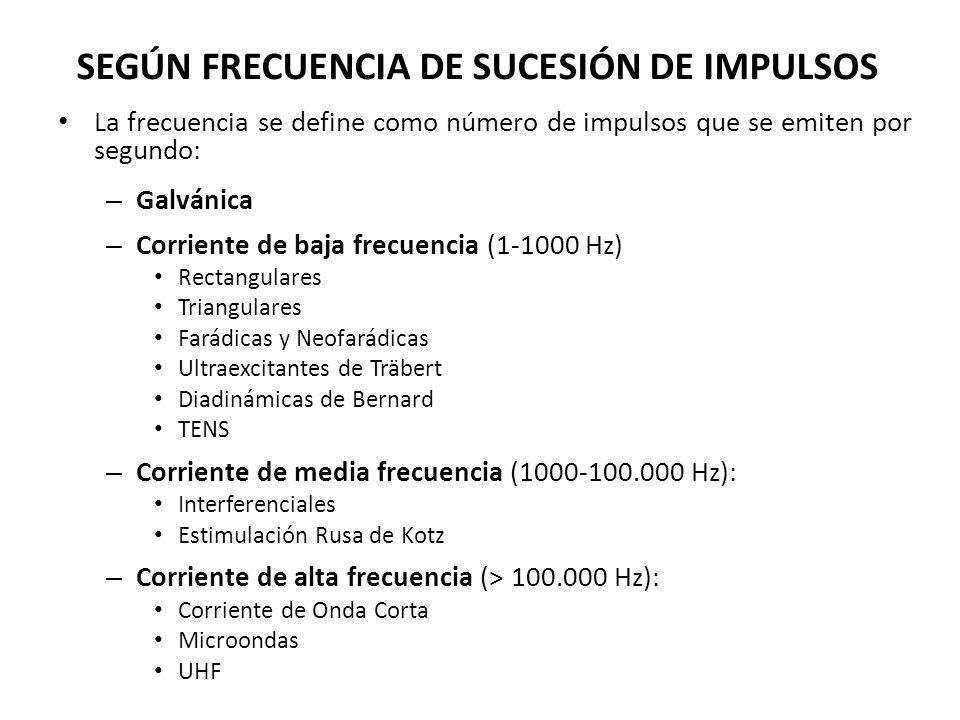 SEGÚN FRECUENCIA DE SUCESIÓN DE IMPULSOS