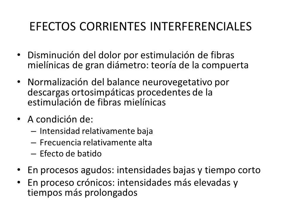 EFECTOS CORRIENTES INTERFERENCIALES