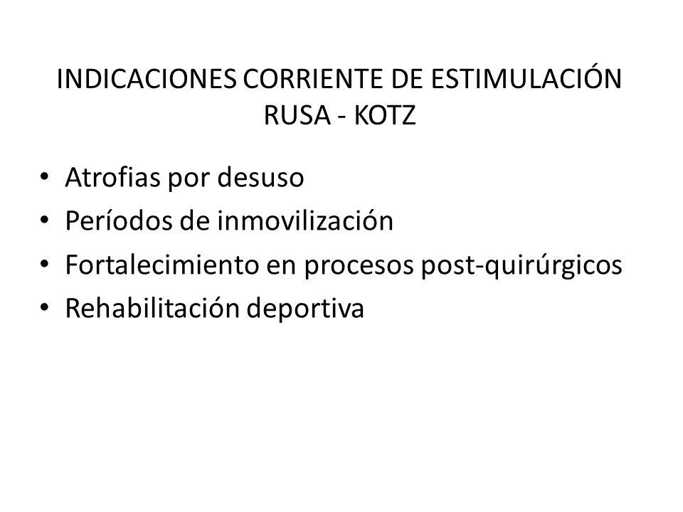 INDICACIONES CORRIENTE DE ESTIMULACIÓN RUSA - KOTZ